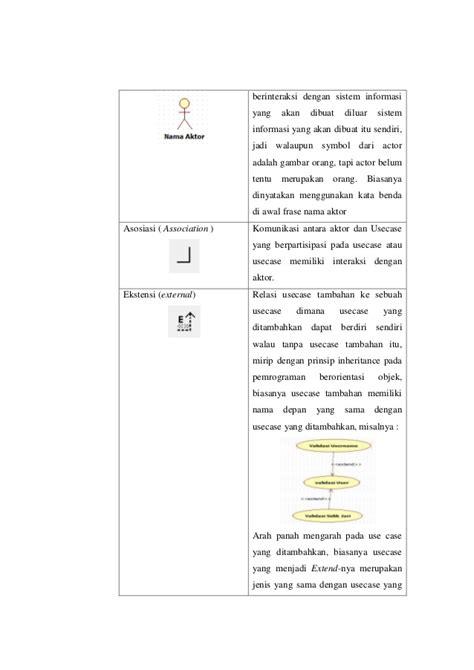 actor biasanya menggunakan kata bab 2 dasar teori perancangan sistem informasi pendaftaran