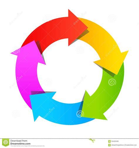 cycle loop diagram stock vector image 55403438