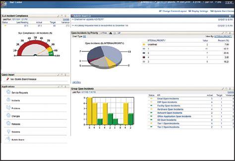 ibm tivoli service request manager it help desk software