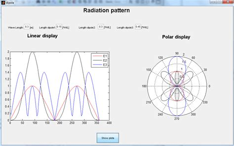 pattern vector matlab radiation pattern file exchange matlab central