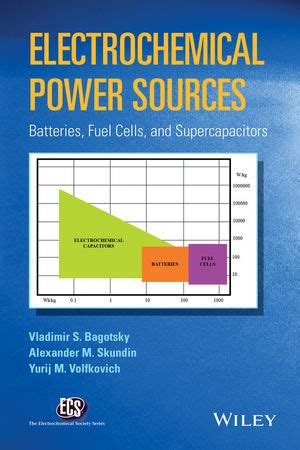 supercapacitors wiley wiley electrochemical power sources batteries fuel cells and supercapacitors vladimir s