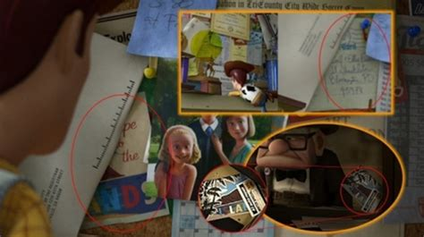 up film theory the pixar theory jon negroni