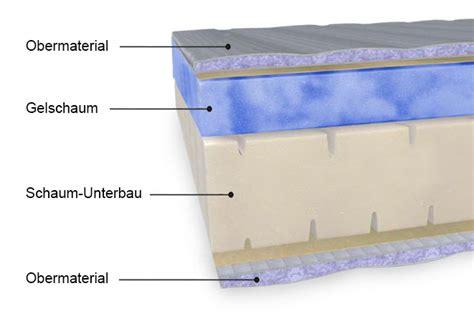 matratze höhe lattenrost f 252 r gelmatratze bestseller shop f 252 r m 246 bel und