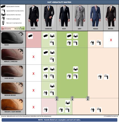 suit color guide what suit should wear and when balance your