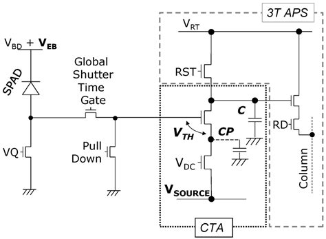 single photon avalanche diode noise sensors free text single photon counting performance and noise analysis of cmos spad