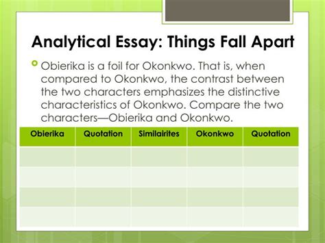 Persuasive Essay On Things Fall Apart By Achebe by Things Fall Apart Culture Essay Dissertationideas X Fc2