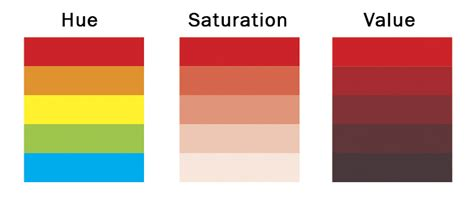 saturation definition color the of colour in character and design erika s