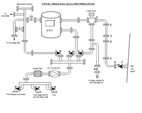 piping layout drawings download piping system drawing