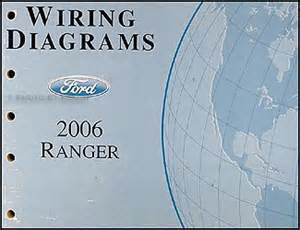 1986 ford ranger wiring diagram 1986 ford ranger wiring diagram usbmodels co