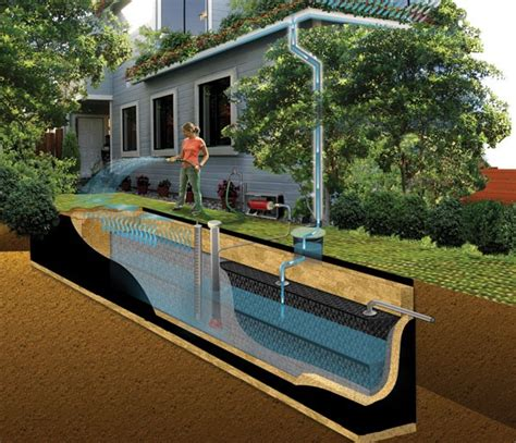 Underground Water Storage Containers - buy and install atlantis underground rainwater harvesting affordable prices gstore