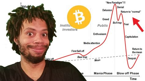bitconnect james bitconnect promoter trevon james claims fbi investigating