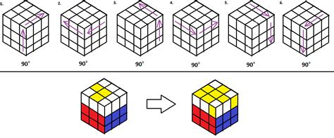 video tutorial rumus rubik rumus rubik 3x3 termudah blog netral