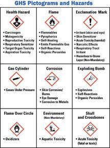 Chandeliers Definition Sds Safety Data Sheet Sign Bathroom Vanities