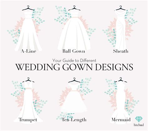 Wedding Dresses By Type by What Are The Different Styles Of Wedding Gowns You Can