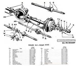 Jeep Parts List Mullins Jeep Parts Mb Gpw