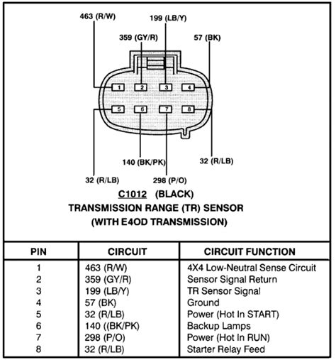transmission control 1991 ford e series user handbook 1990 e350 transmission problems ford truck enthusiasts forums