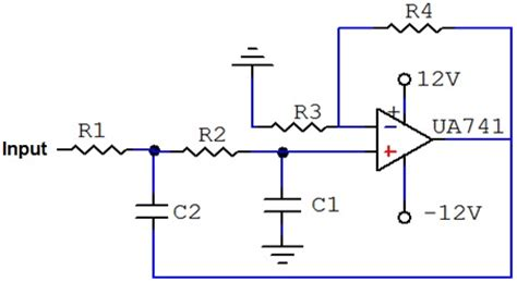high pass filter theory theory