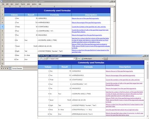 Open Document Spreadsheet by Ods Mindfusion Company