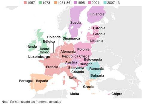 preguntas para geografia economica geograf 237 a 7 preguntas para entender la uni 243 n europea y