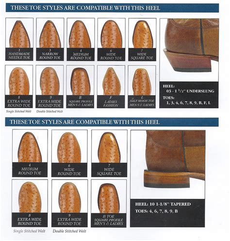 cowboy boot toes heels