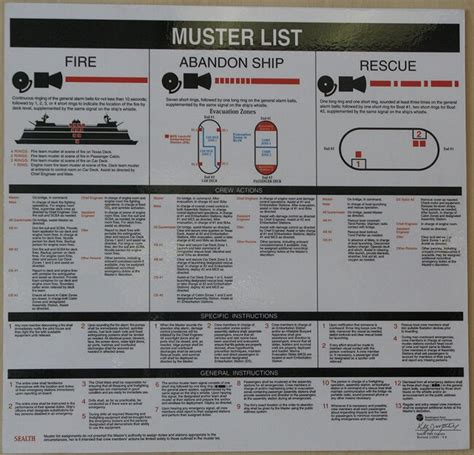 Muster List Important Features Of Muster List On Ship