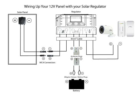 12v solar panel wiring diagram 12v get free image about
