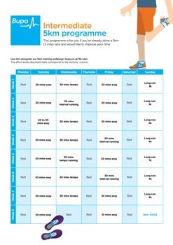 couch to 5km treadmill 5km running programme health information bupa uk