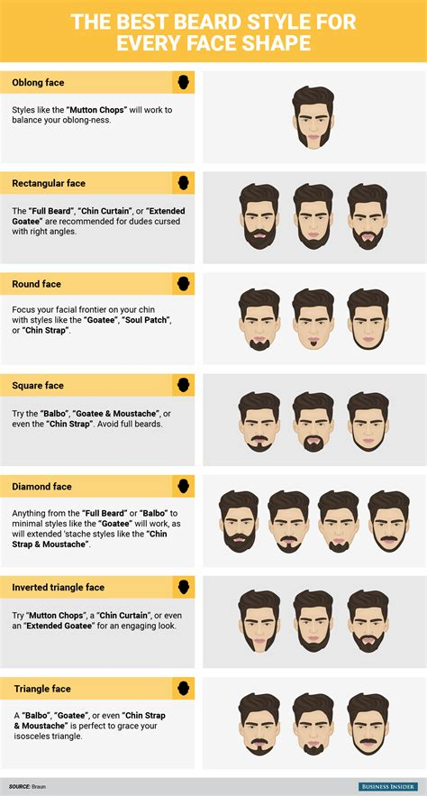 best shape vigiana the best beard styles for every face shape business insider