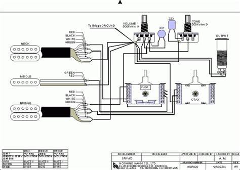 ibanez gio hsh wiring diagram wiring diagram