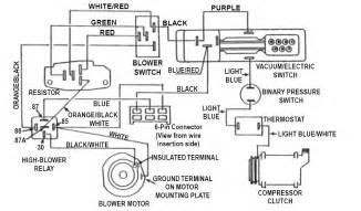 Pdf On Electrical System On Vehicle Car Air Conditioner Diagram Jebas Us