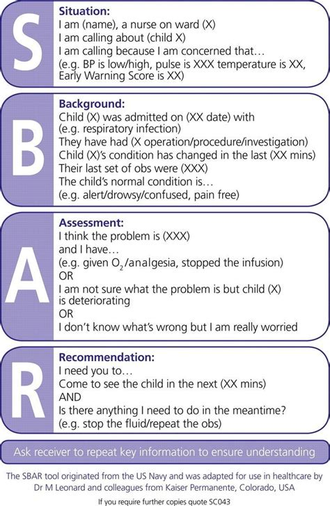 sbar template nursing sbar template best business template