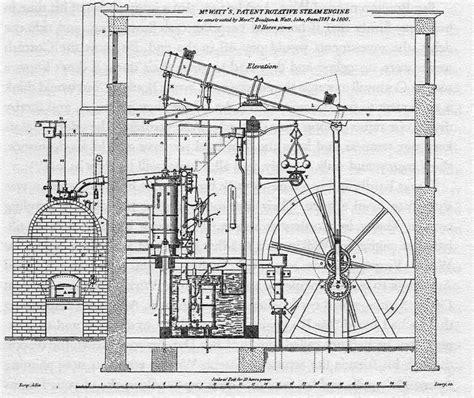 steam engine industrial revolution diagram steam engine invented by watt in 1775 the steam