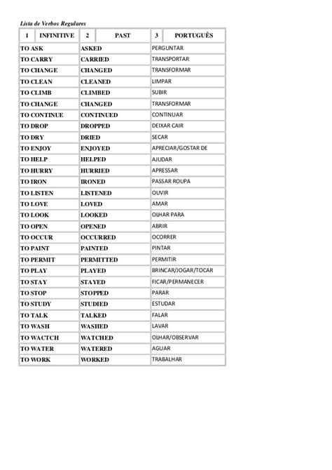 lista de verbos regulares e irregulares slideshare lista de verbos regulares e irregulares