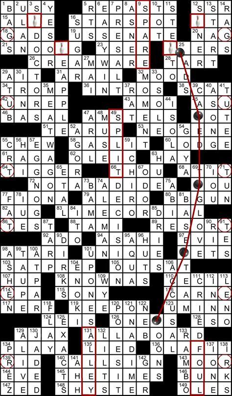 crossword for top celebs boston globe crossword pdf
