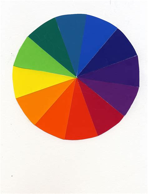 color wheel chart color wheel chart for www imgkid the image
