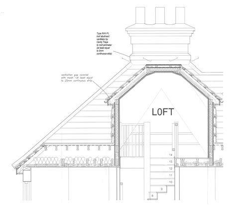 Industrial Floor Plan by Victorian Semi Loft Conversion James Matley Architect