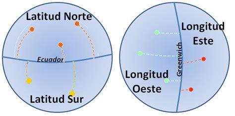 fotos de la tierra con latitud y longitud ciencias sociales geograf 237 a e historia unidad 2 1 186 de eso