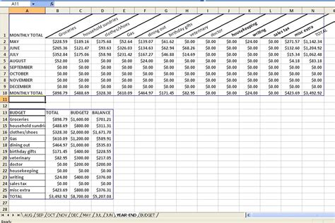 Monthly Receipts Excel Template by Budgeting Spreadsheet To Manage Household Expenses