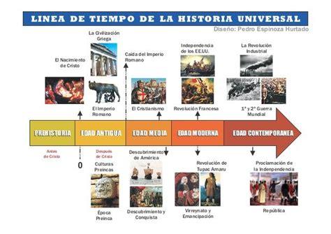 historia argentina y universalroma grecia edad media new style for linea de tiempo de la historia universal d material