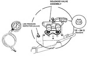 honda civic shift solenoid location get free image about