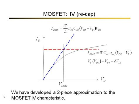 mosfet transistor notes mosfet transistor lecture notes 28 images ppt me 4447 6405 student lecture transistors