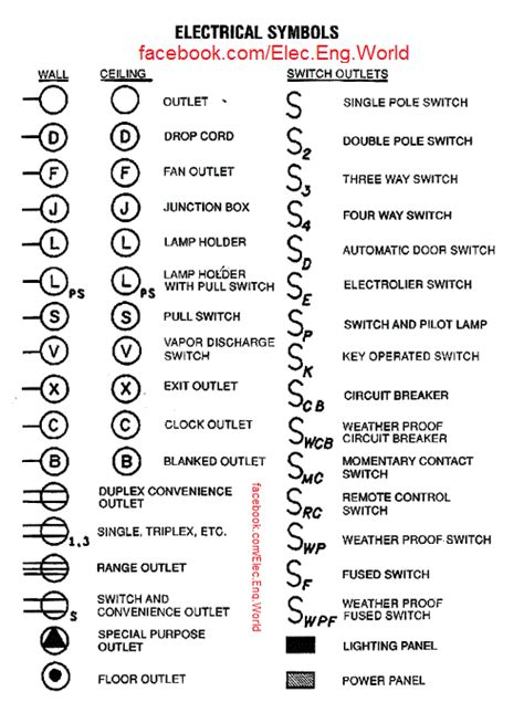 electrical symbols 5 electrical engineering pics