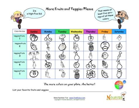 grocery list free printable template id 233 er more fruits and veggies please healthy goal chart