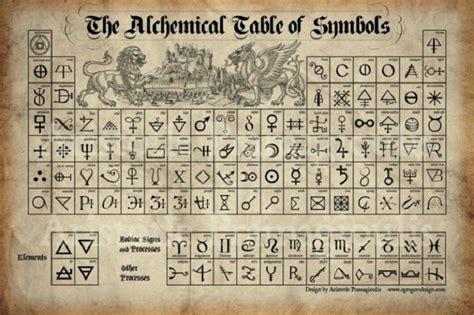 tavola di smeraldo la tavola di smeraldo contiene tutta la conoscenza dell