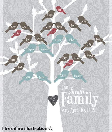 15 Amazing Family Tree Art Templates Designs Free Premium Templates Tree Poster Template