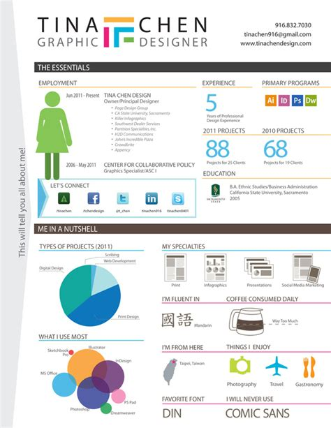 infographic resume template see the resume trends here designs and sles