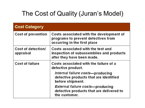Juran S Quality Planning And Analysis For Enterprise Quality quality management log525 review lecture ppt