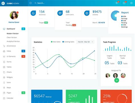 20 Best Bootstrap Admin Templates 2019 Athemes Ecommerce Admin Panel Template Free