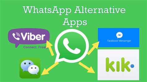 whatsapp for android mobile 4 whatsapp alternative apps for android mobile phone and
