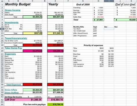 Couples Budget Template Ninja Budget Married Edition Punch Debt In The Face